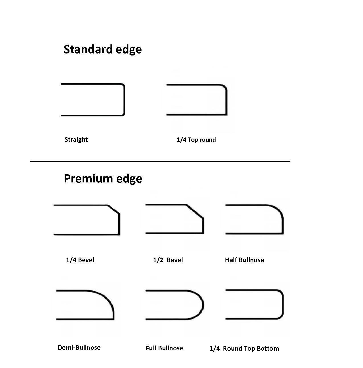 Granite Countertop Edges Cost : CLASSIC GRANITE & MARBLE LLC.